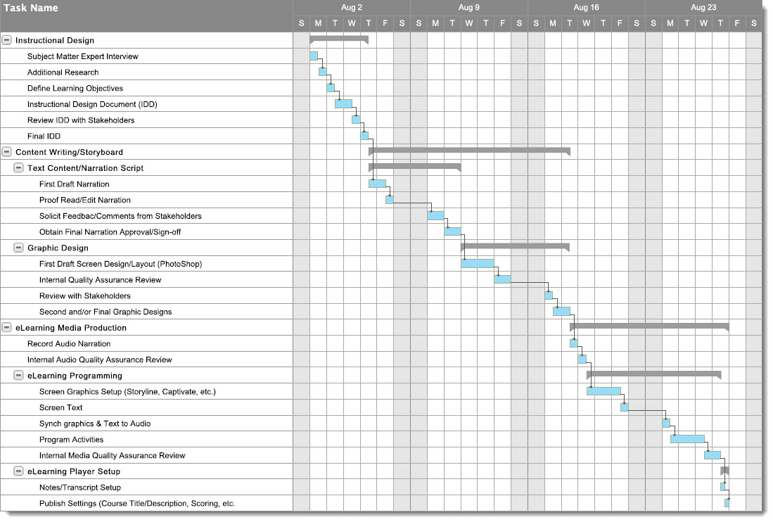 high level project plan excel template juve cenitdelacabrera co