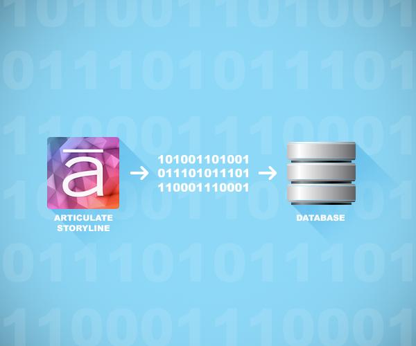 Storyline External Database